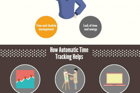 6 Ways to Simplify the Work of Your HR-manager Infographic
