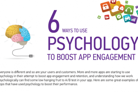 6 Ways To Use Psychology To Boost App Engagement Infographic