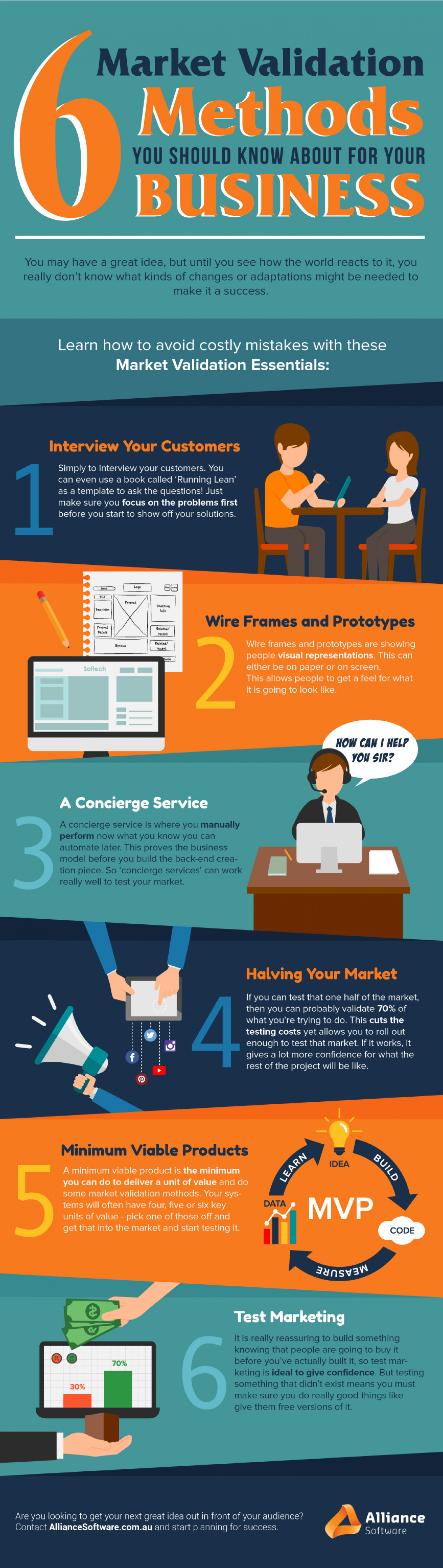6 Ways to Validate Your Product Ideas Infographic