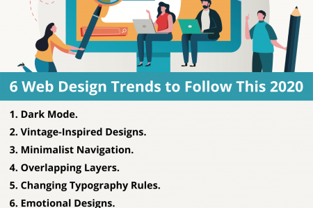 6 Web Design Trends to Follow This 2020 Infographic