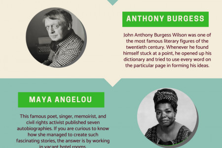6 Weird Uncanny Things of Classic Authors Infographic