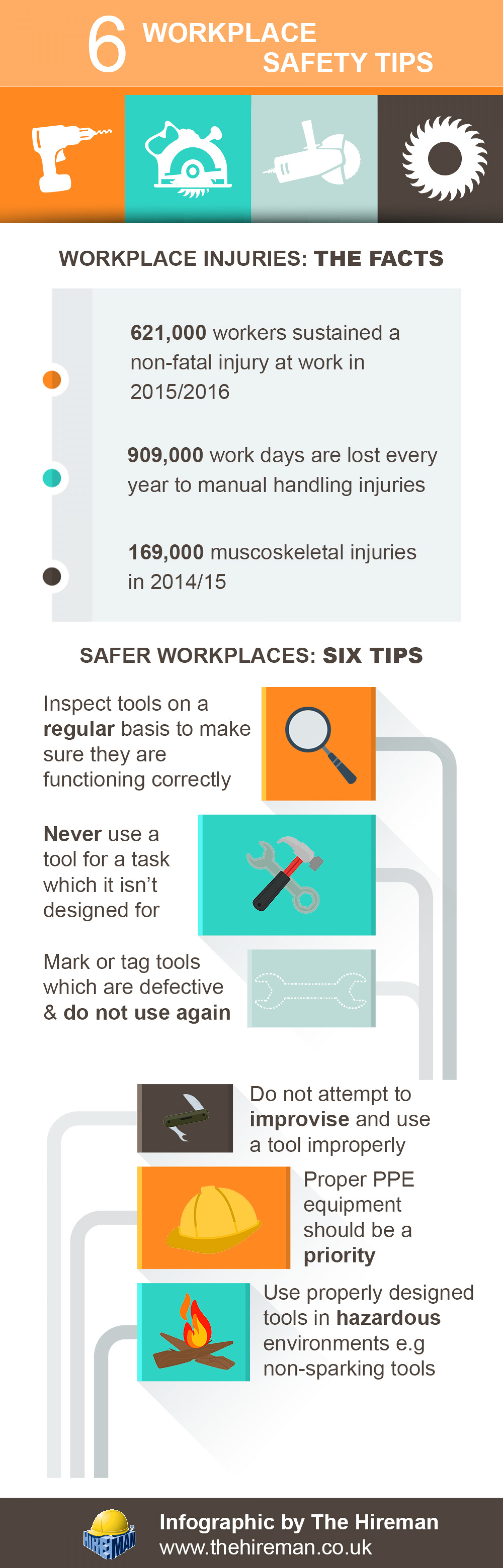 6 Workplace Safety Tips Infographic