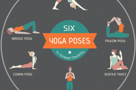 6 Yoga Poses to Increase Flexibility Infographic
