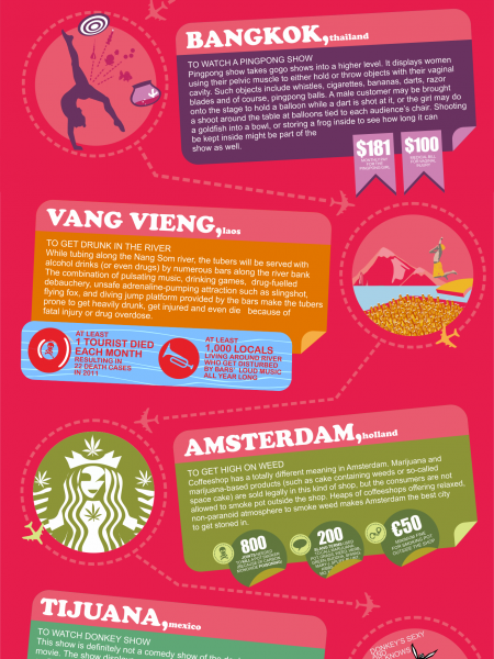 6 Destinations Bad Boys Go To Infographic
