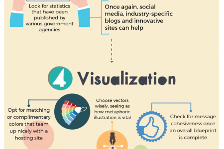 6 Essential Steps for Creating Incredible Infographics Infographic