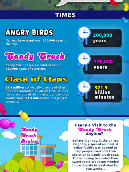 6 Mind-Boggling Mobile Gaming Stats Infographic