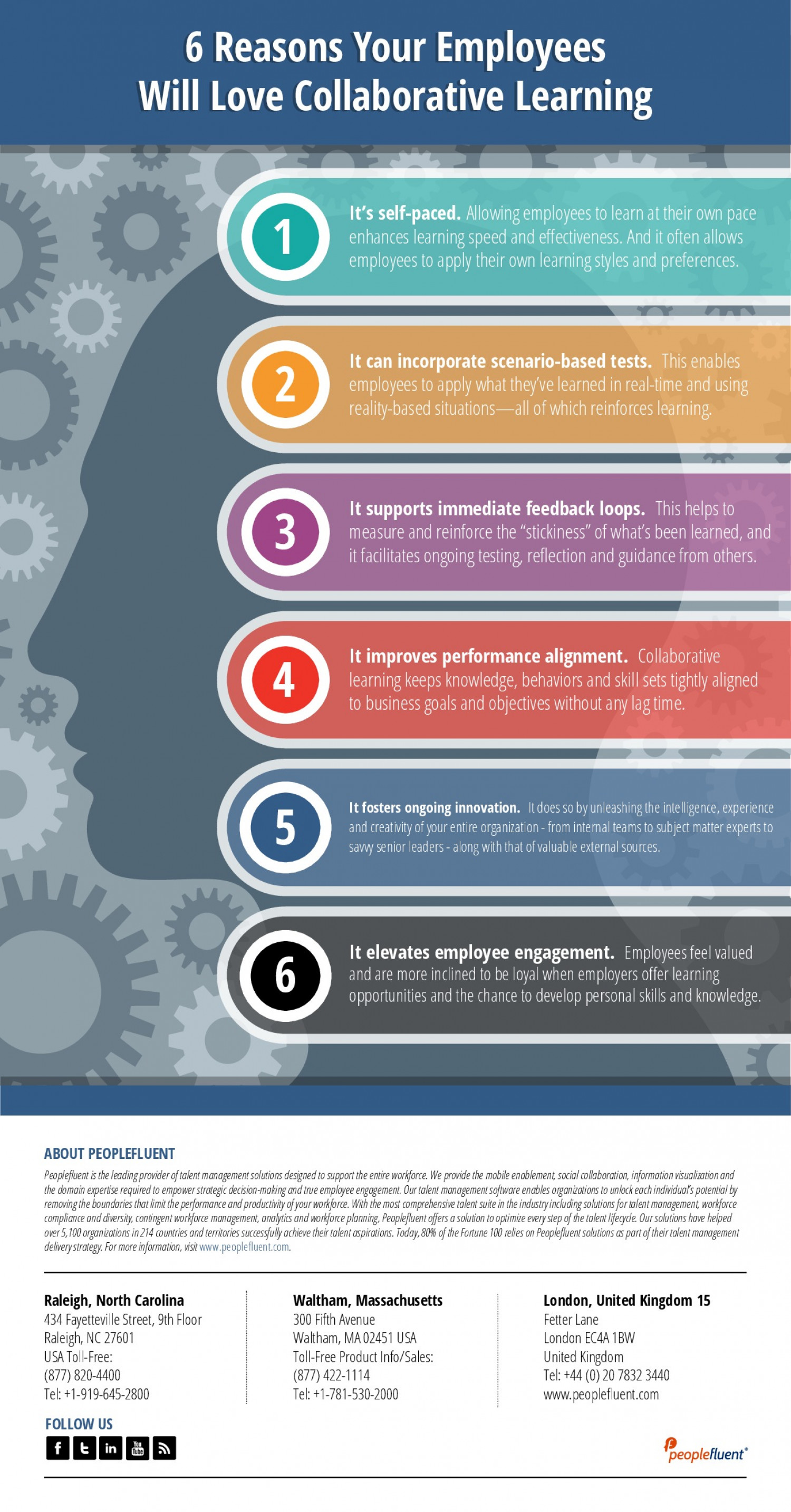 6 Reasons Your Employees Will Love Collaborative Learning Infographic