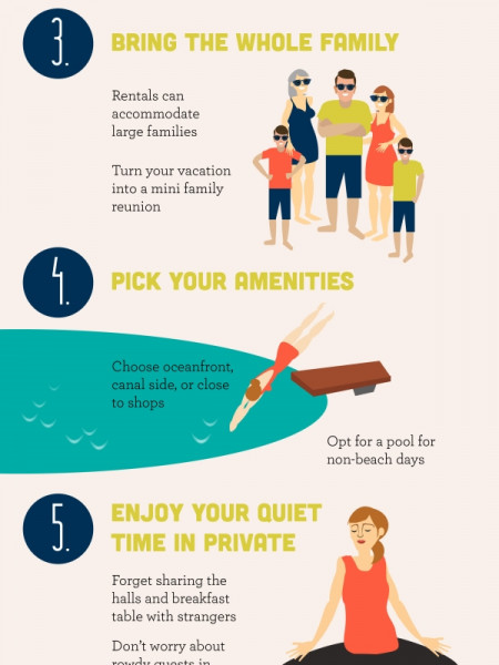 6 Reasons to Rent on Your Next Beach Vacation  Infographic