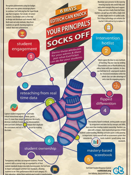6 Ways Edtech Can Knock Your Principal's Socks Off Infographic