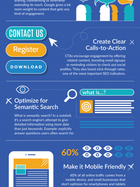 6 Ways to Create Seo-Friendly Copy for Small Businesses Infographic