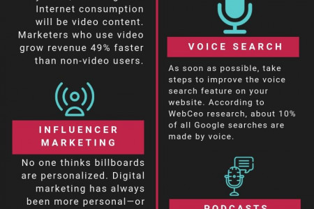7  Digital Marketing Predictions Leading Into 2019 [Infographic]  Infographic