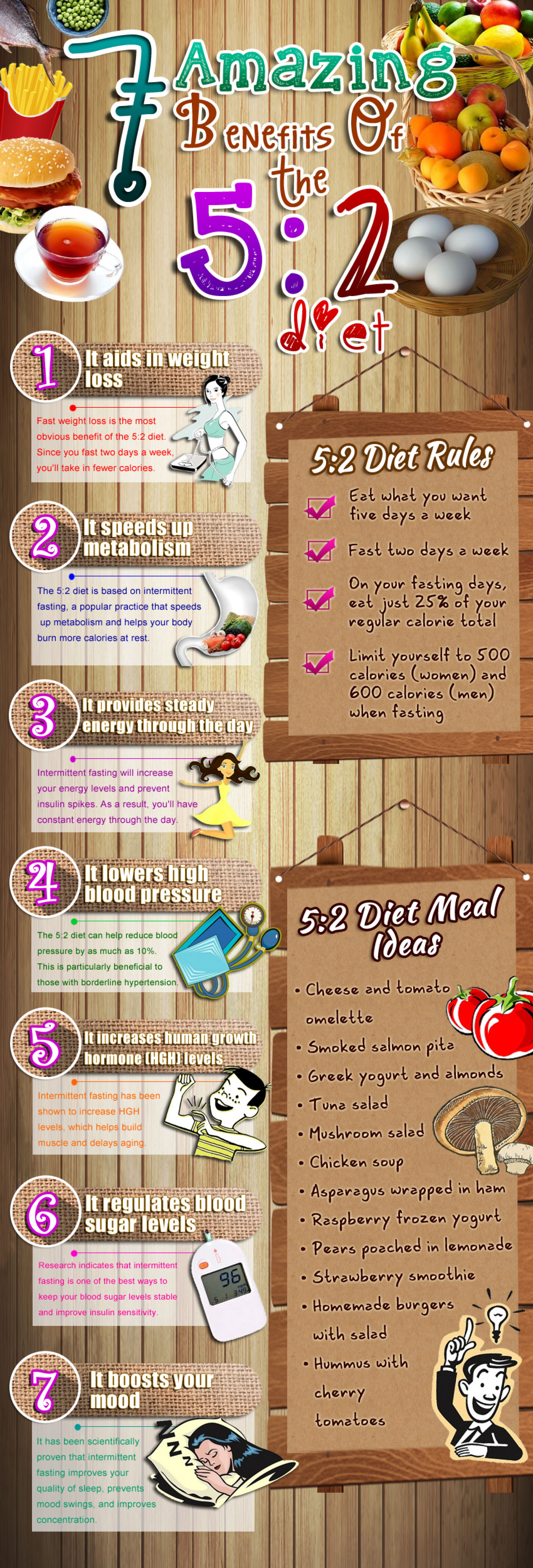 7 Amazing Benefits of the 5:2 Diet Infographic
