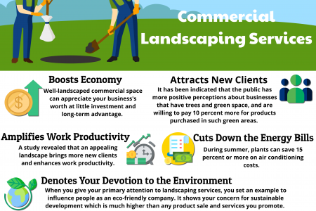 7 Benefits of Commercial Landscaping Services that Can Add Value to Your Business Infographic