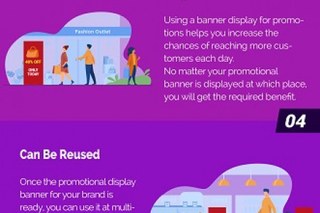 7 Benefits of Using Banner Display For Promotions Infographic