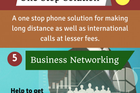 7 Benefits of VOIP Service - ATCVoIP Infographic
