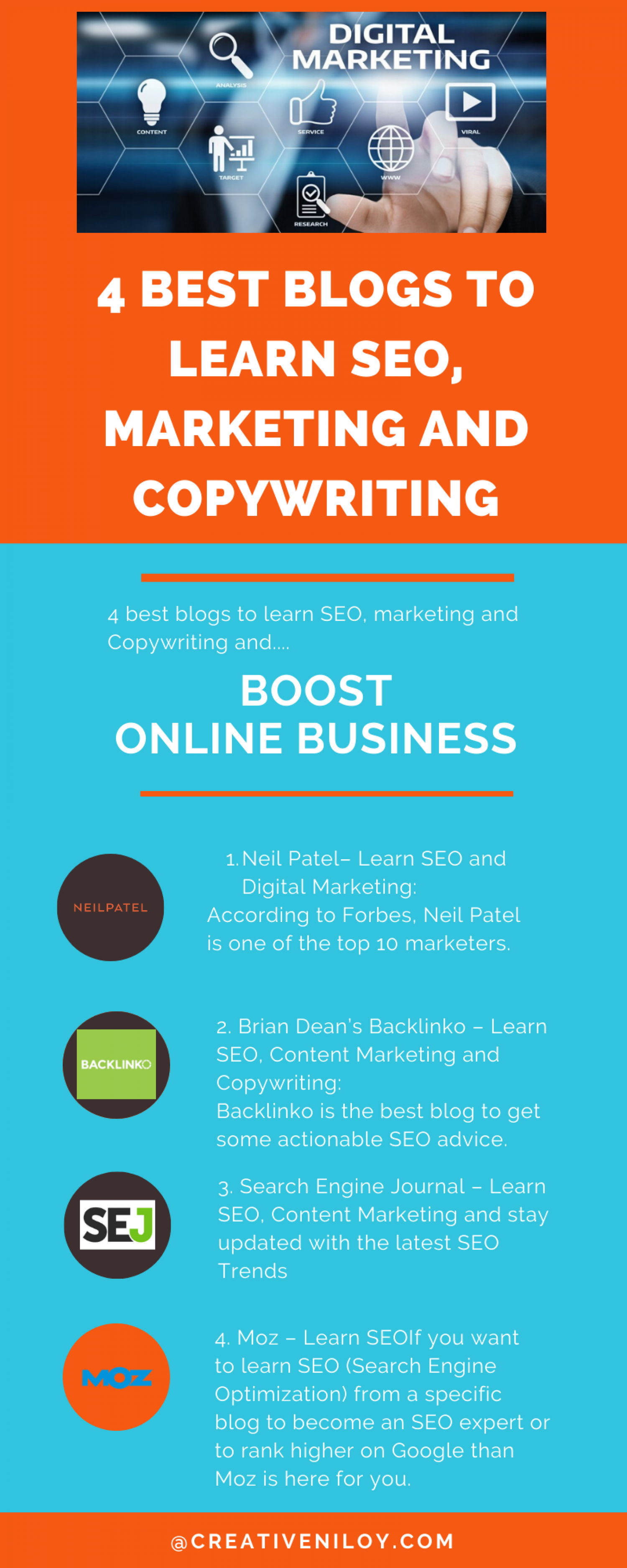 7 Best Blogs to Learn SEO, Marketing and Copywriting Infographic