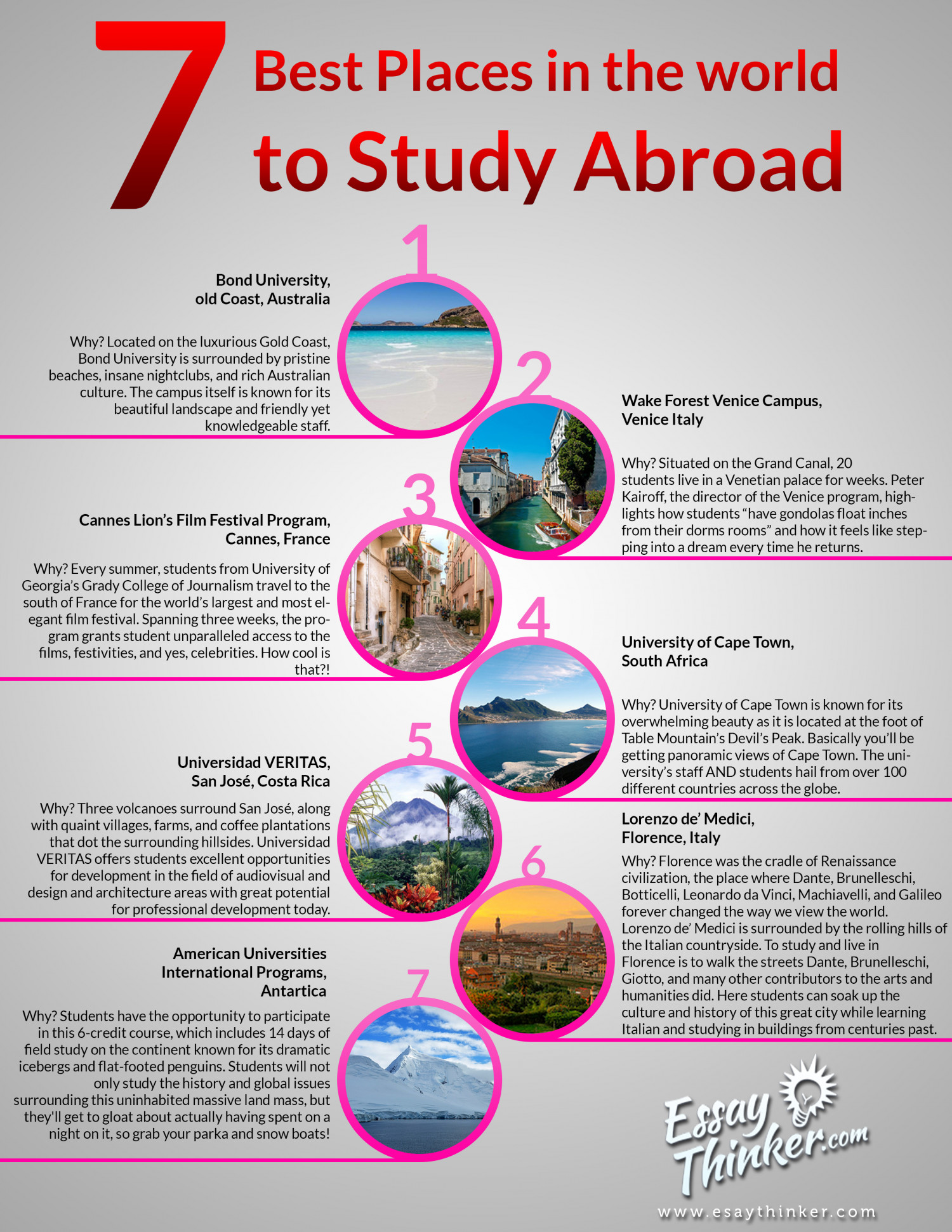 7 Best Places in the World to Study Abroad Infographic