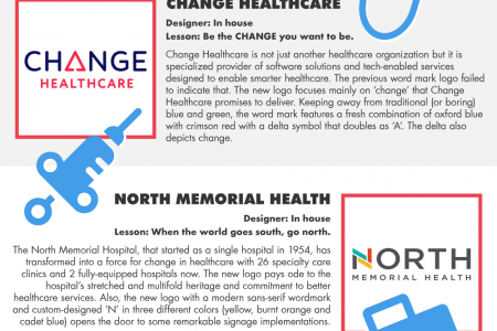7 Biggest Healthcare Logo Redesigns From 2017!  Infographic