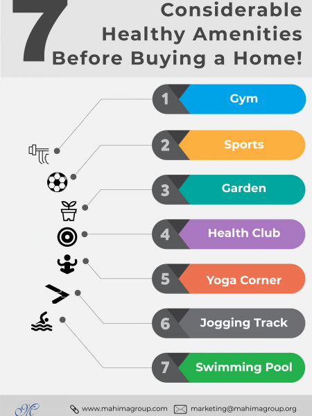 7 Considerable Healthy Amenities before Buying a Home Infographic