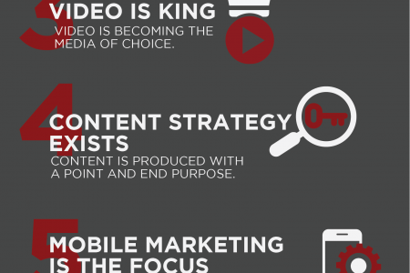 7 Content Marketing Trends You Should Know About  Infographic