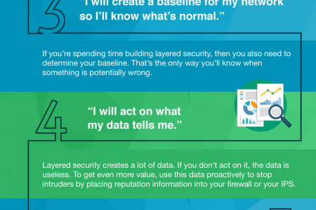 7 Critical Security Mindsets to Adopt Today Infographic