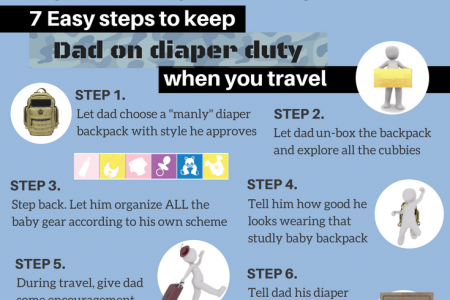 7 Easy Steps to Keep Dad on Diaper Duty when you Travel Infographic