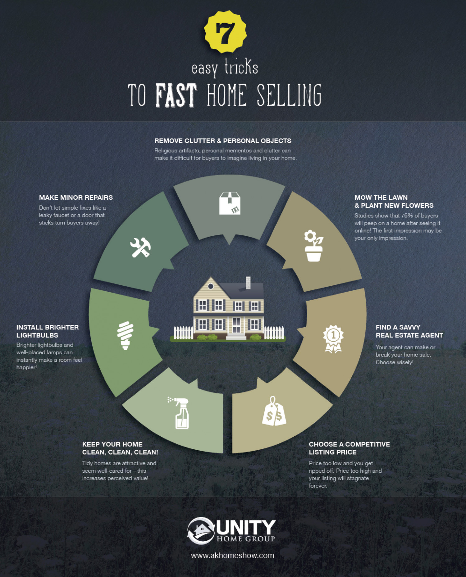 7 Easy Tricks To Fast Home Selling Infographic