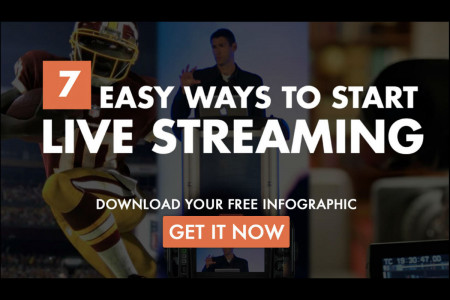 7 Easy Ways to Start Live Streaming Infographic