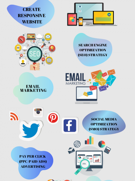 7 Essential Points to Improve Audience Traffic on Your Website Infographic