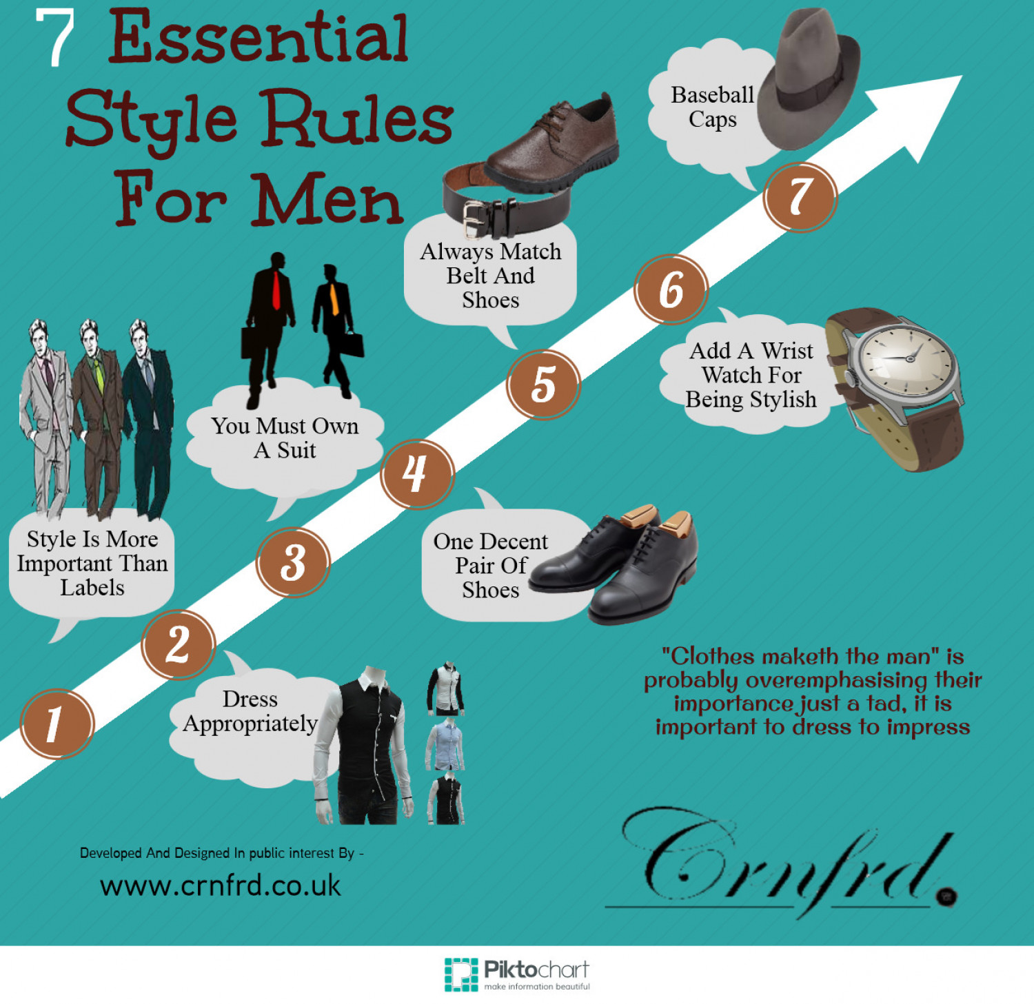 7 Essential Style Rules For Men Infographic