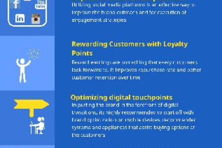 7 Ground rules for CX engagement Infographic