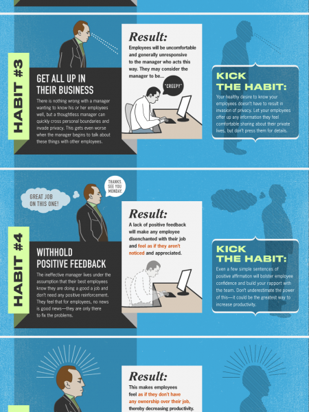 7 Habits of a Highly Ineffective Manager Infographic
