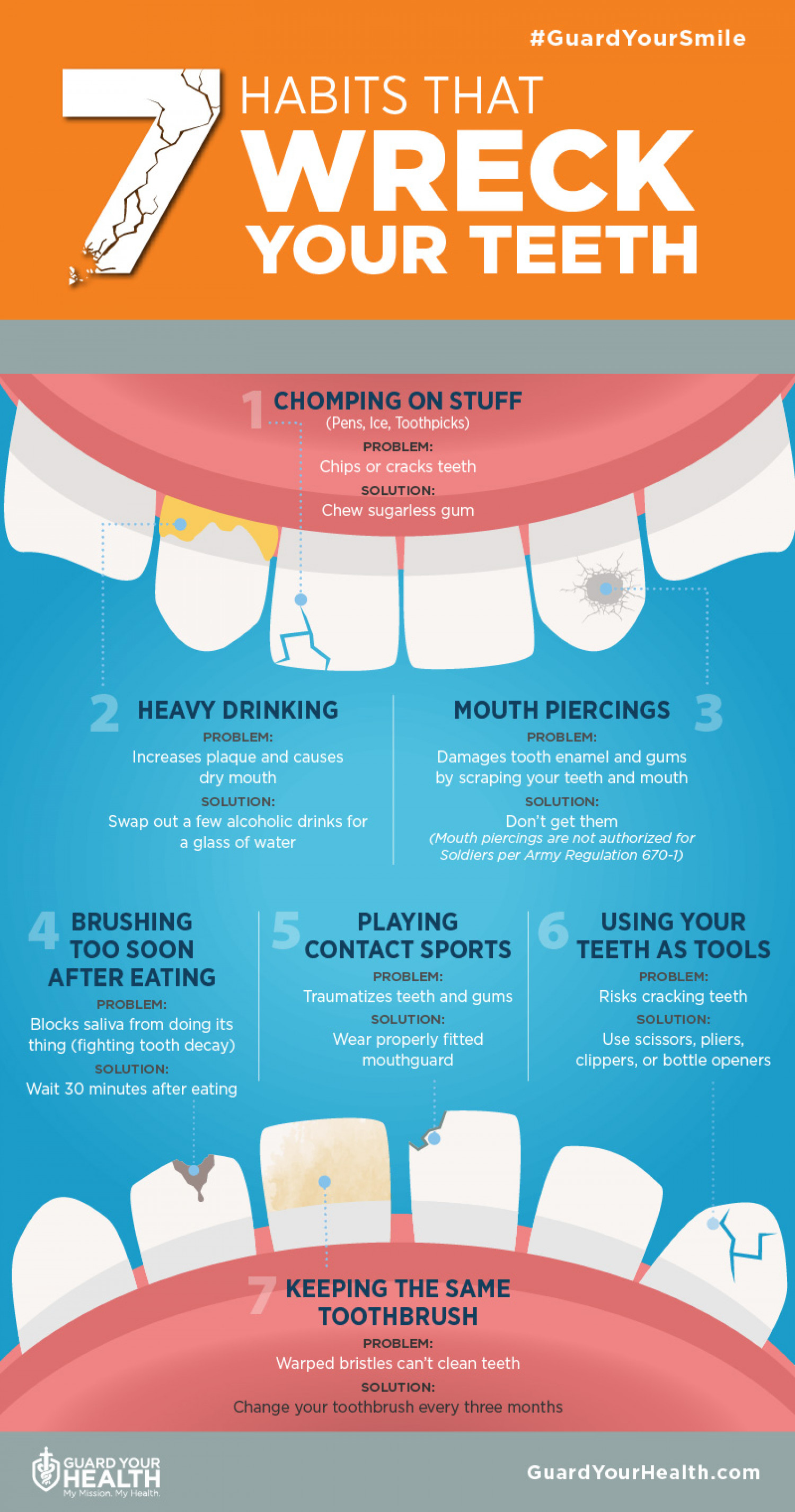 7 Habits that Wreck Your Teeth Infographic