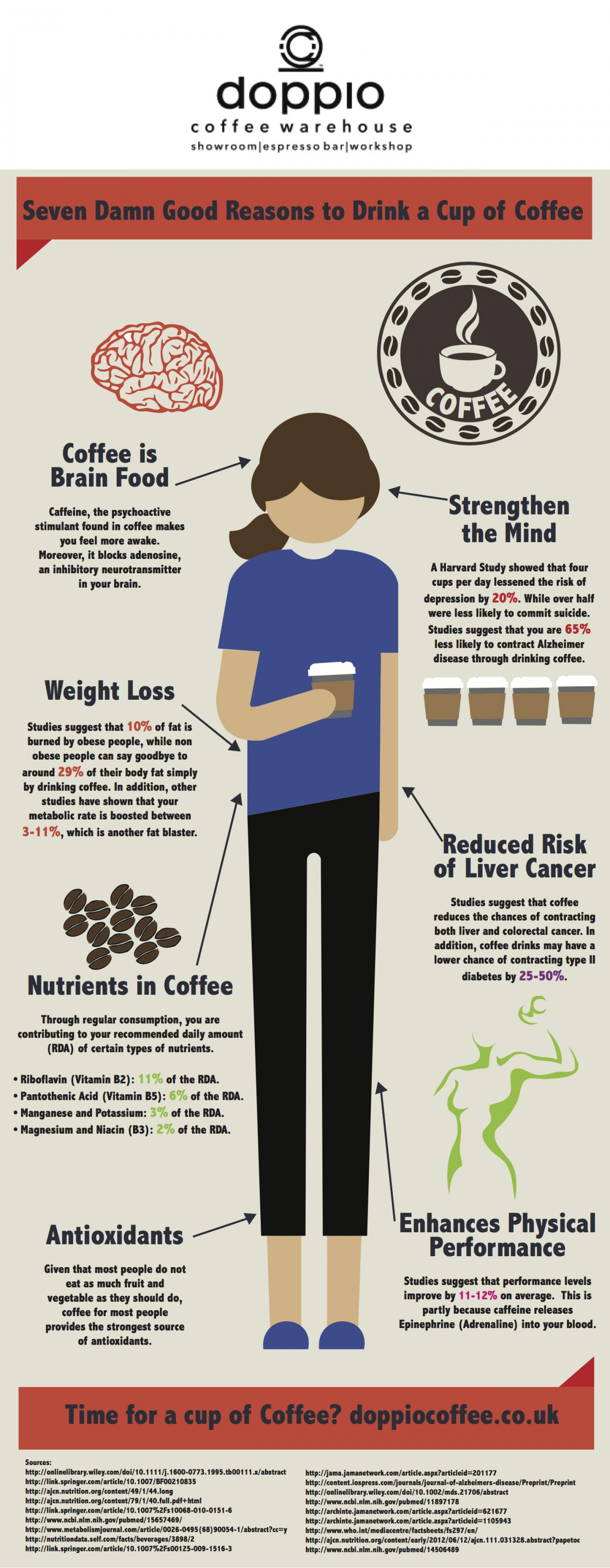 7 Health Benefits of Drinking Coffee Infographic