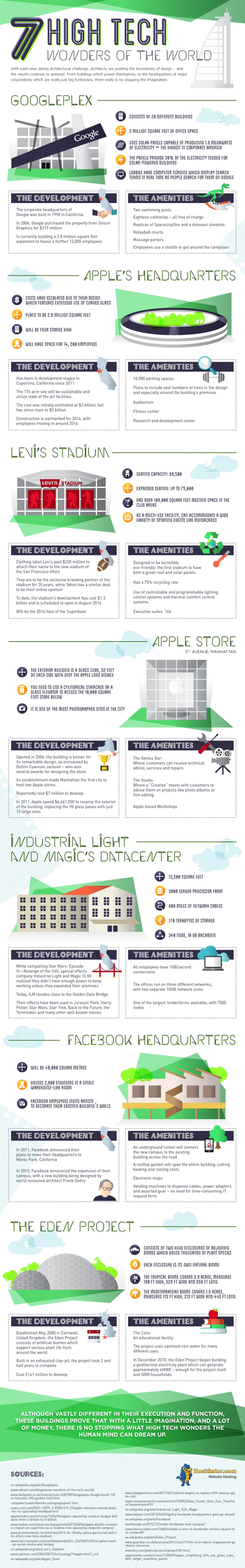 7 High Tech Wonders of the World Infographic