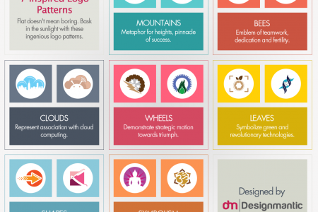 Flat Meets Real: 7 Inspired Logo Patterns Infographic
