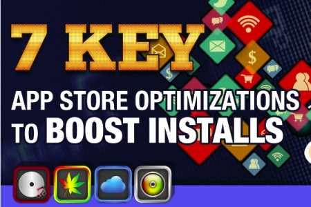 7 Key App Store Optimization Tips To Boost Downloads Infographic