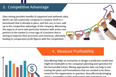 7 key Benefits of Data Mining for Business Enterprises Infographic