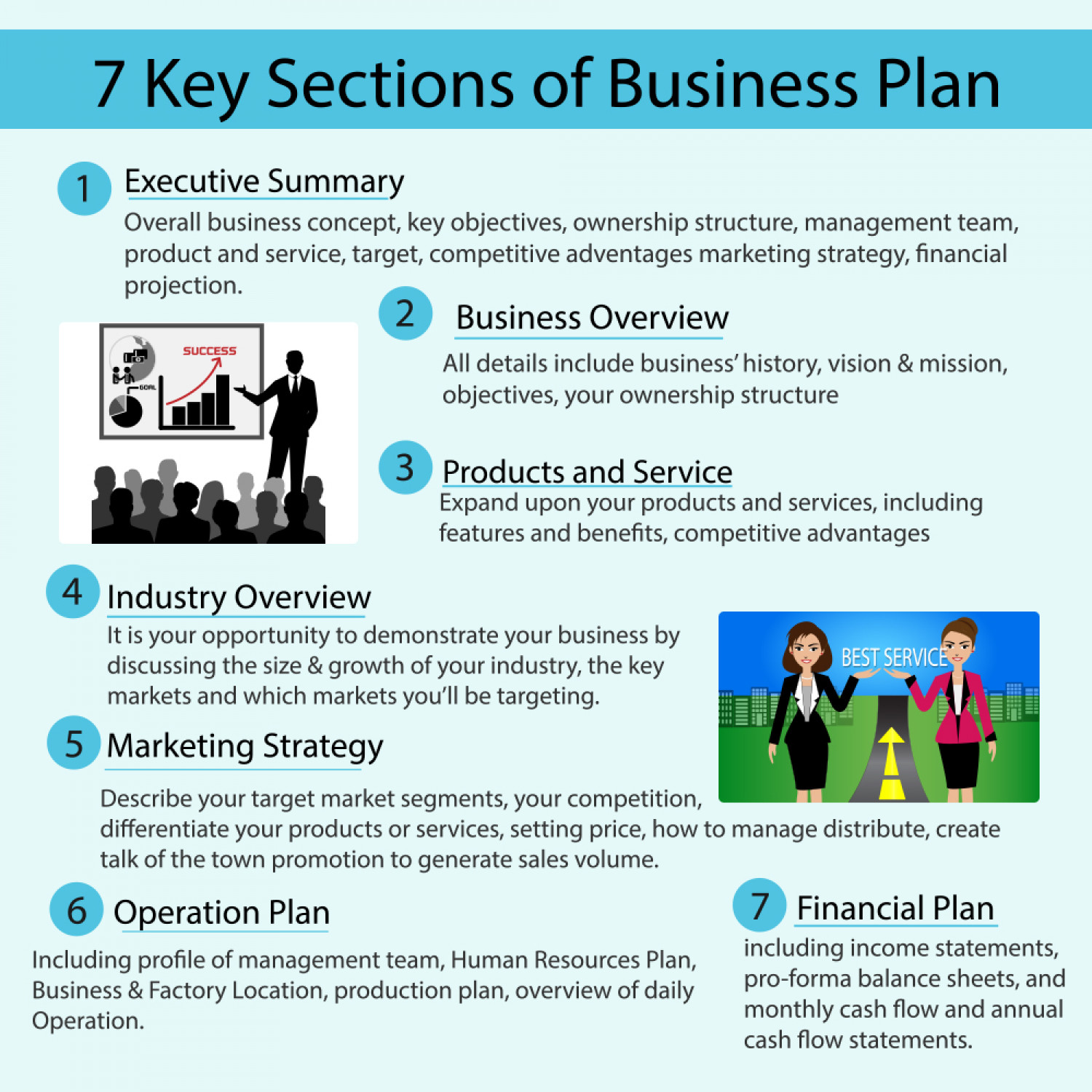 Key headings in a business plan
