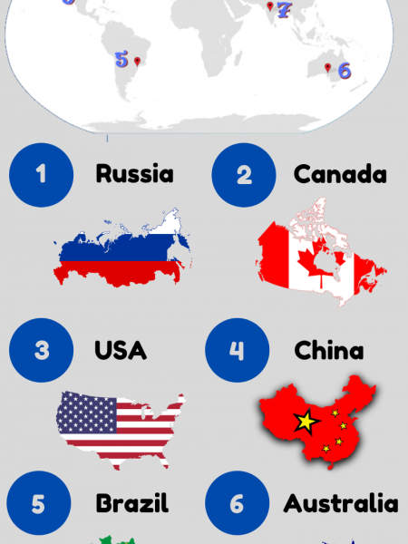 7 Largest Countries By Area Infographic