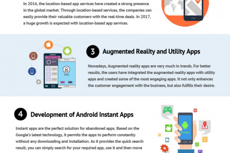 7 Latest Mobile Technology Trends for 2017 Infographic
