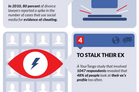 7 Less Common Reasons to Use Facebook Infographic