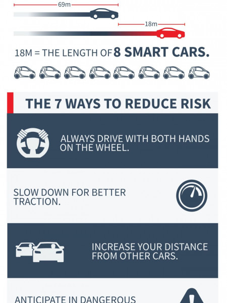 7 Lifehacks of Driving in Wet Weather Infographic