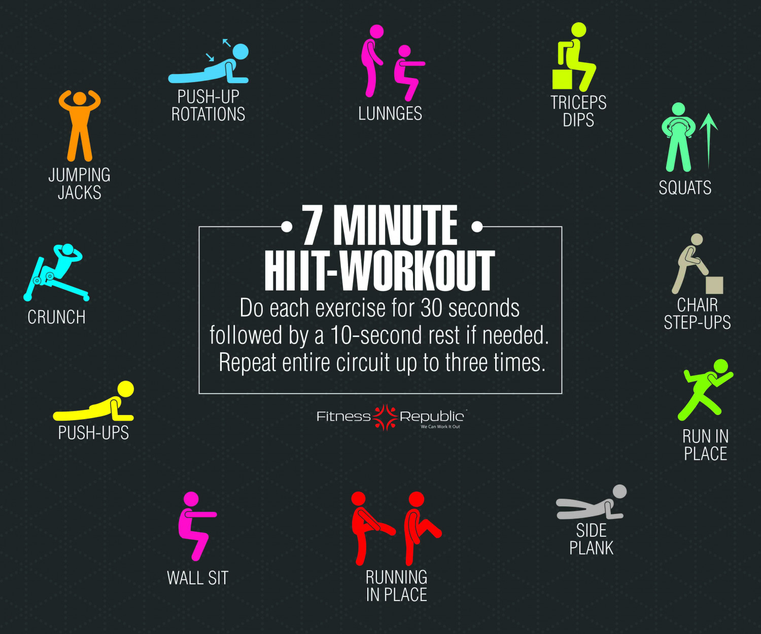 7 Minute HIIT Workout Infographic