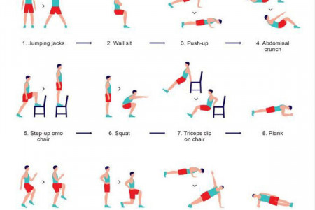 7 minutes workout Infographic