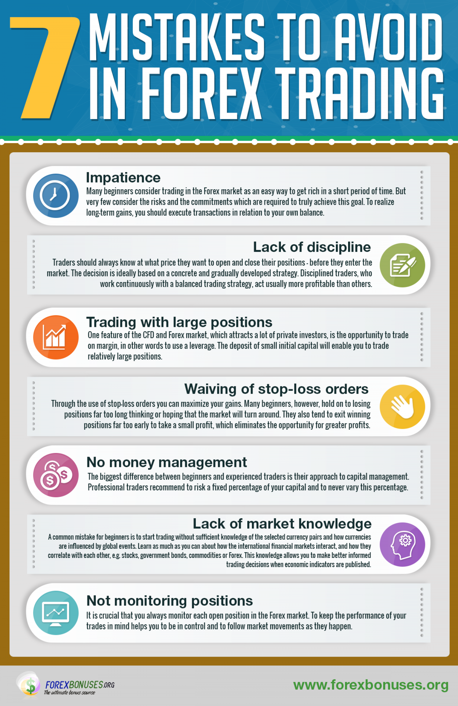 7 Mistakes to avoid when trading Forex Infographic