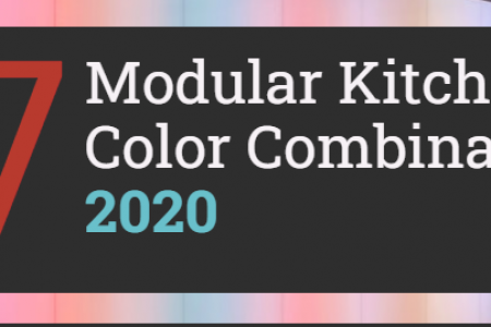 7 Modular Kitchen Color Combination 2020 Infographic