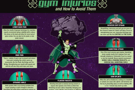7 Most Common Gym Injuries and How to Avoid Them Infographic