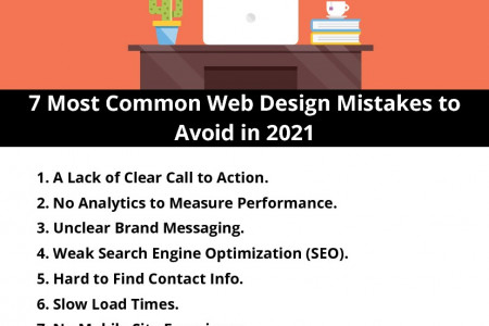 7 Most Common Web Design Mistakes to Avoid in 2021 Infographic