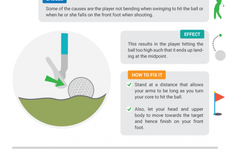 7 Most Frightening Shots In The Golf Game And How To Fix Them Infographic